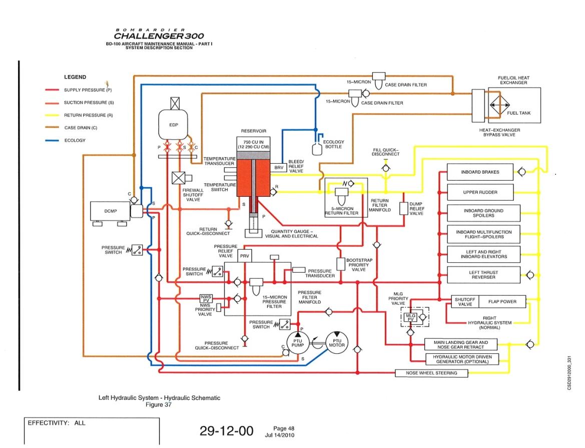 Hangar Door Aircraft Electrical Schematics - Trusted Wiring Diagram •