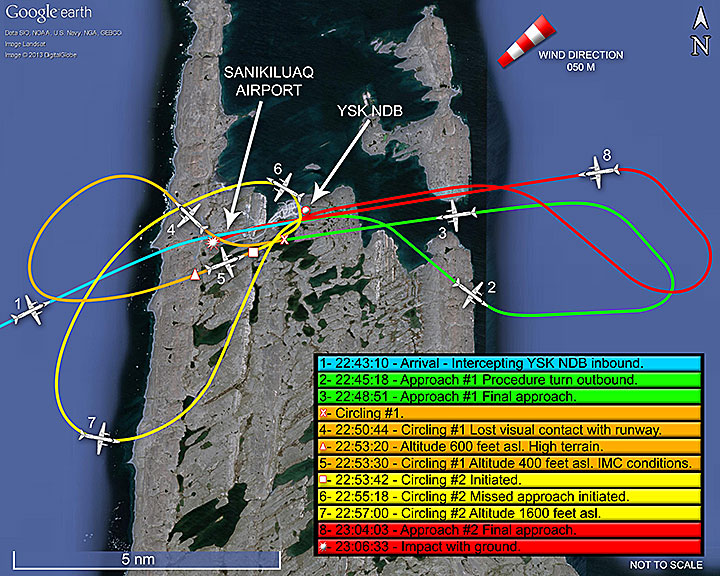 A map compilation of all flight trajectories during the attempted landings at Sanikiluaq