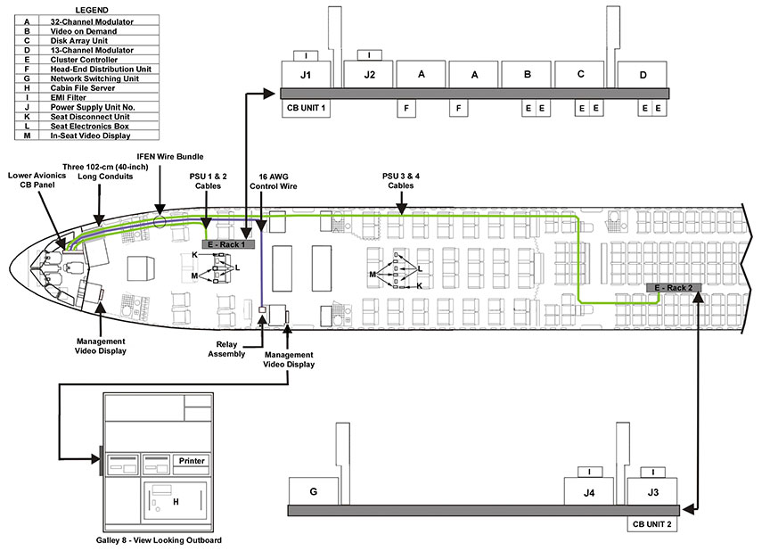 Aviation Investigation Report A98H0003 - Transportation Safety Board