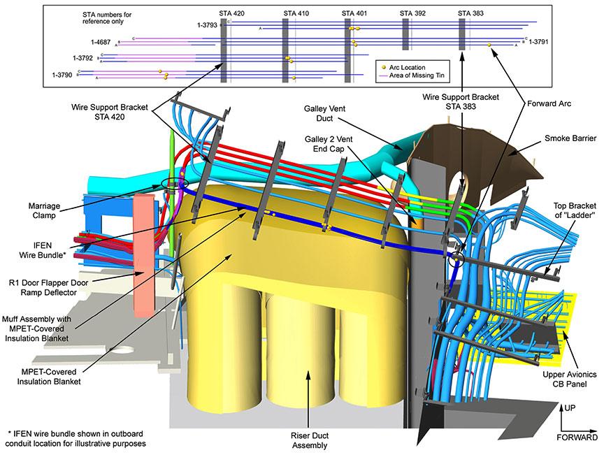 Aviation Investigation Report A98H0003 - Transportation