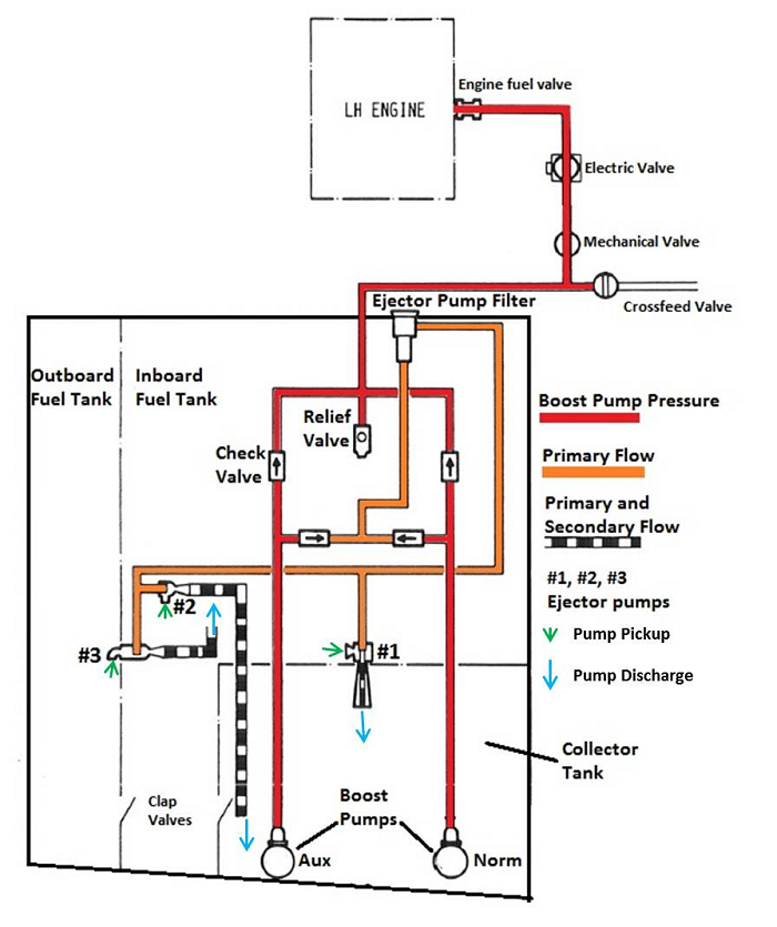 Aviation System Wiring Diagram - Catalogue of Schemas on