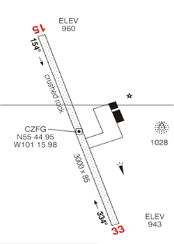 Pukatawagan Aerodrome diagram