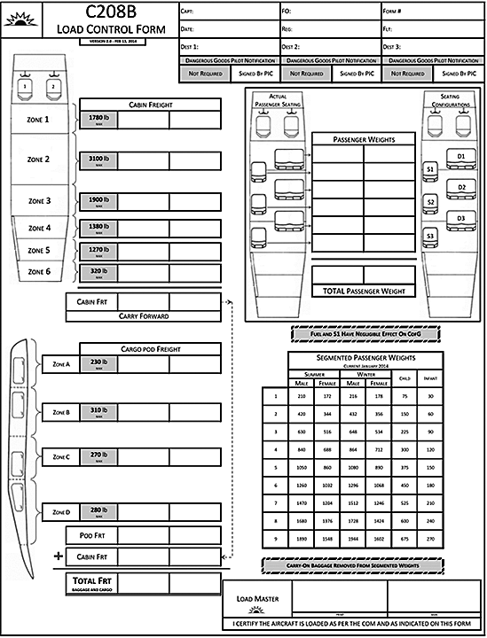 a15c0163 appendix l cessna 172 panel lights wiring diagram basic aircraft wiring  at bayanpartner.co