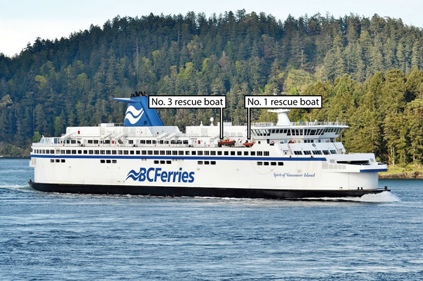 The Spirit of Vancouver Island and its starboard-side rescue boats