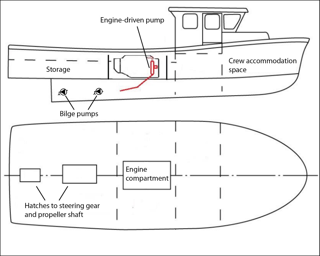 Layout of the Captain Jim