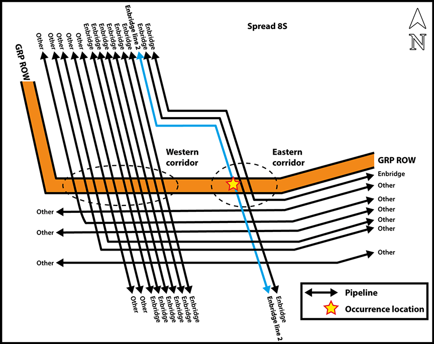 Pipeline Investigation Report P17H0011 - Transportation
