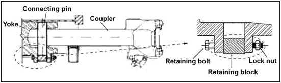 Figure 4. Coupler assembly CNIS 623151