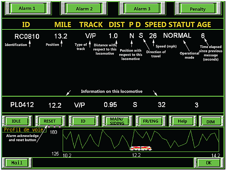 Standard screen for a proximity detection device (source: QNS&L)