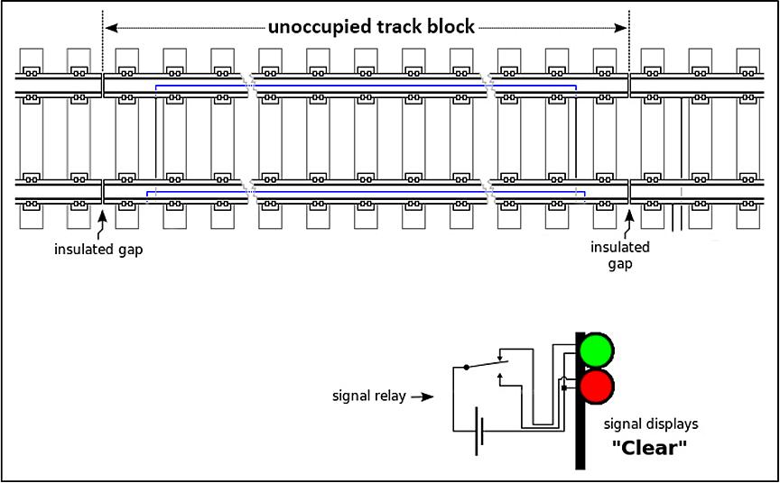 Railway Investigation Report R16H0024 - Transportation Safety Board
