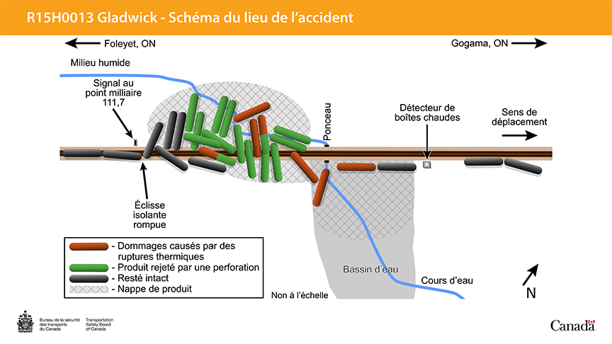 Schéma du lieu de l'accident