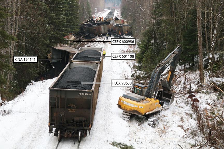 Rapport denquête sur la sécurité du transport ferroviaire r18v0016