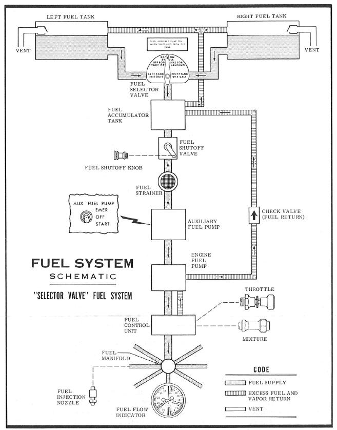 Aviation Investigation Report A11Q0036 - Transportation