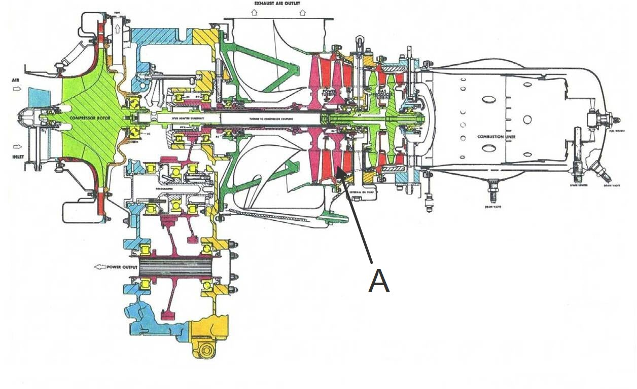 Helicopter Engine Diagram Diy Enthusiasts Wiring Diagrams Bell Parts Transportation Safety Board Of Canada Aviation Investigation Rh Tsb Gc Ca Motor Rotor