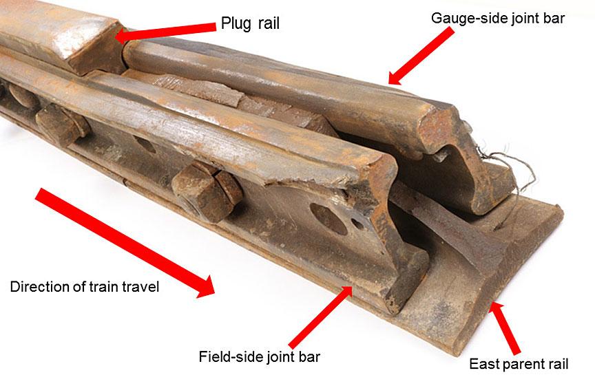 Railway Investigation Report R15H0021 - Transportation